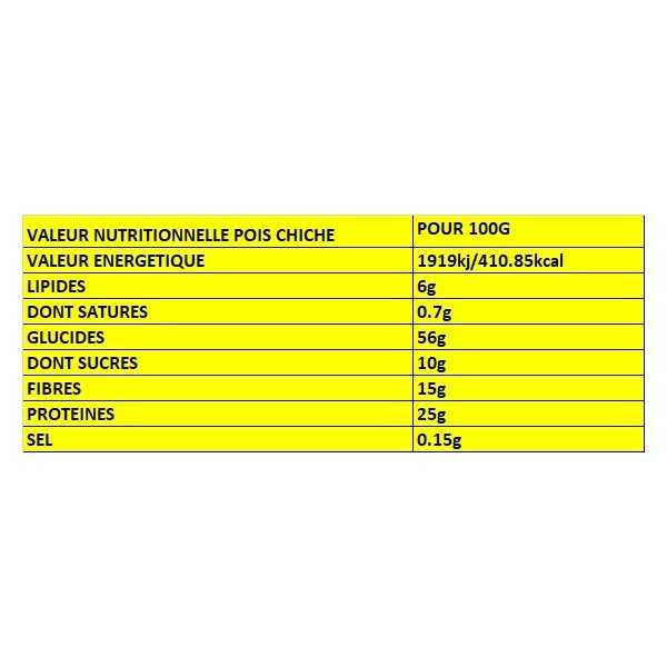 High Protein Pasta XXL Nutrition 250g